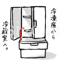 冷蔵庫イラスト